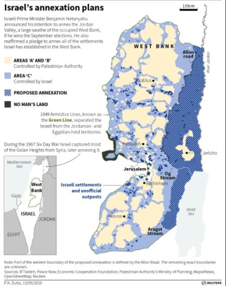 I piani di annessione di Israele. -